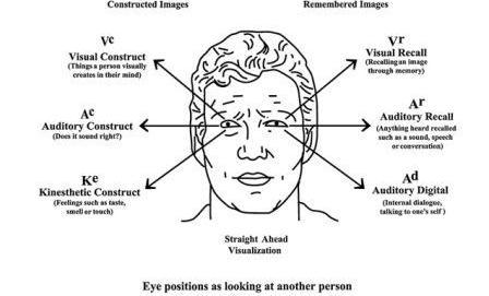 eye-position